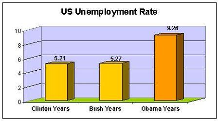Obama-vs-bush