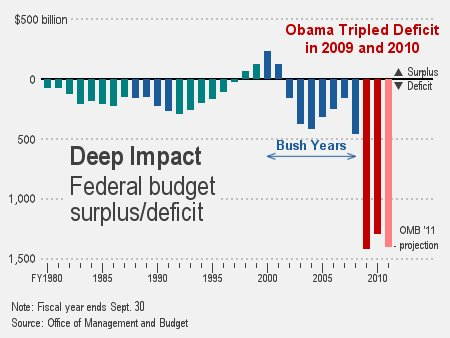 Obama-deficit4
